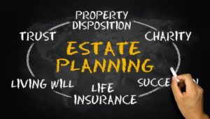 Estate planning attorney marin county