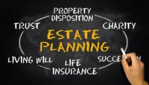 Estate planning attorney marin county